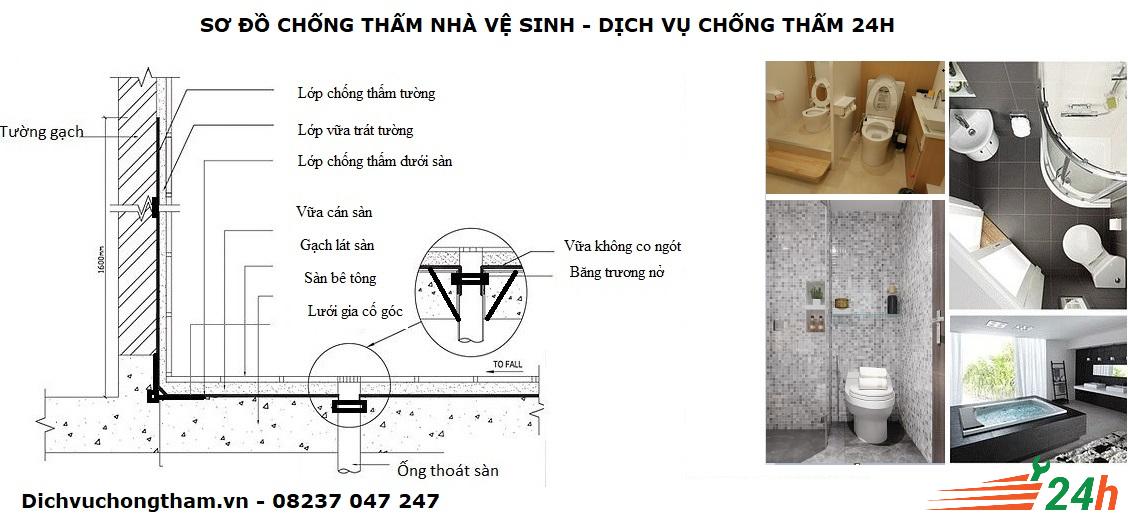 Sơ đồ chống thấm nhà vệ sinh chuyên nghiệp